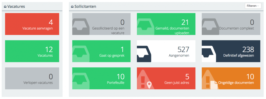 CareMatch-Vacature-Dashboard